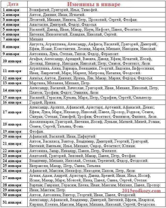 церковные имена на август для девочек неизменно